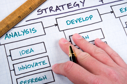 Business Plan - Consultor de MarketingEl Blog de Germán Piñeiro