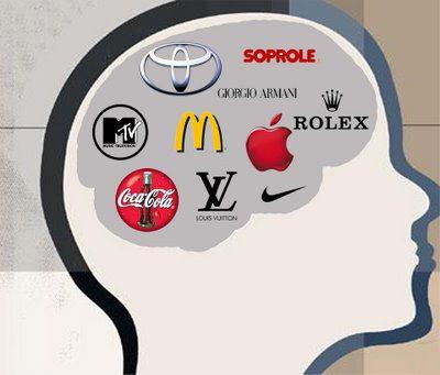 Neuromarketing - Marketing