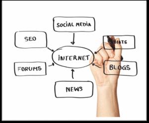 Reposicionamiento de Marca - Consultor de Marketing