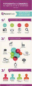 infographie-packshotcreator