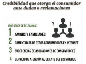 estudio iniciativas virtuales - Germán Piñeiro