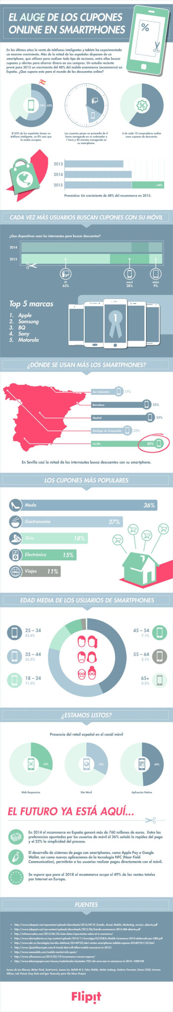 infographic_cupones_FINAL_1000px